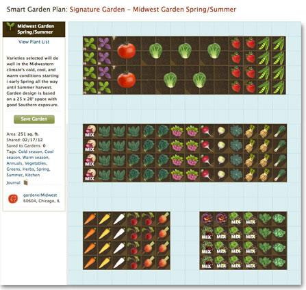 Vegetable Garden Planner | Learn To Grow Veggies | Gardening Tool